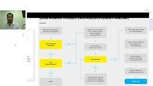 Desarrollando una Solución Iot con Lora / Lorawan