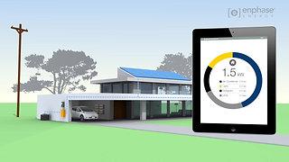 The Enphase Energy Management System