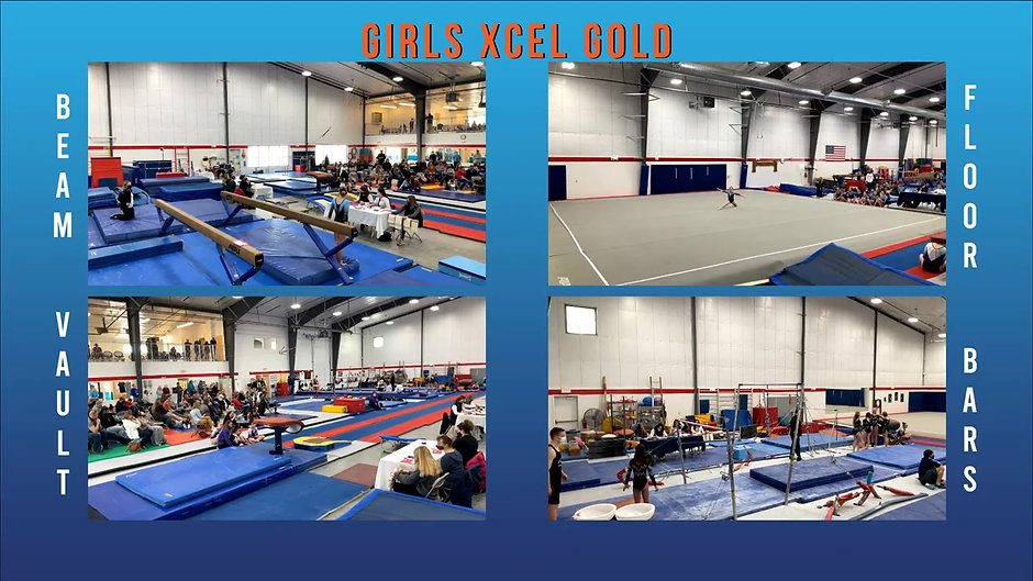 Yellowstone Invitational - Girls Xcel Gold