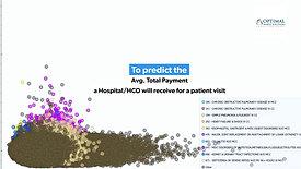 Decreasing Patient Costs