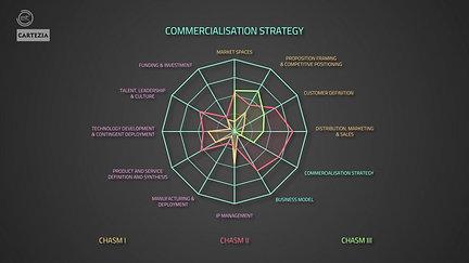 10 - Overview of Composite Vectors