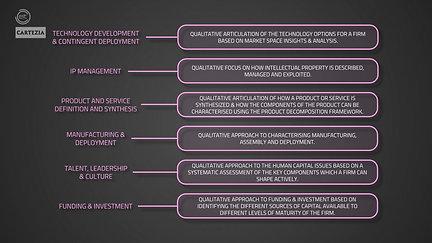 9 - Overview of Internal Vectors