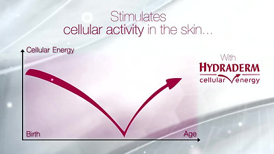 HYDRADERM CELLULAIRE ENERGY