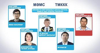 Ролик-Льготники-Каз