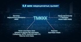Ролик- Пилот ОСМС -KZ (NEW) (2)