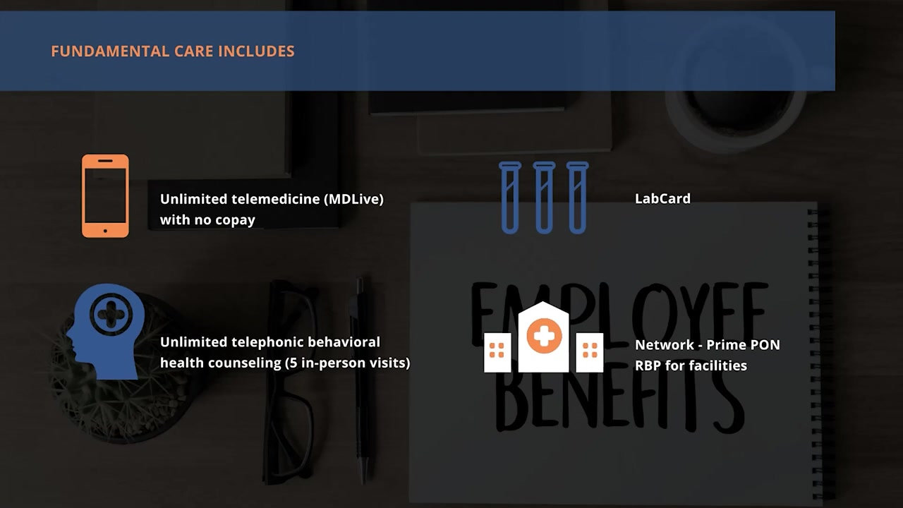Tri-Level FCLD Benefit Overview