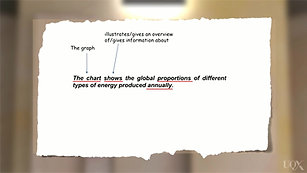 Writing Unit 2 Topic and Overview