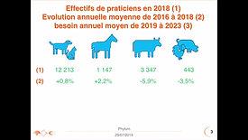 Etude prospective sur la démographie vétérinaire - Philippe BARALON