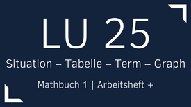 Mathbuch 1 – LU 25 – Situation – Tabelle – Term – Graph