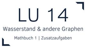 Mathbuch 1 – LU 14 – Wasserstand und andere Graphen – Zusatzaufgaben