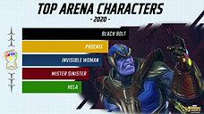 Top Arena Character Leaderboard