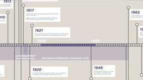 SIWWM Celebrates the Centennial of the 19th Amendment