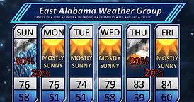 East Alabama
