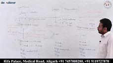 Carbon & its Compounds (P-1)