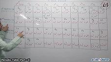 Periodic Table (P-2)
