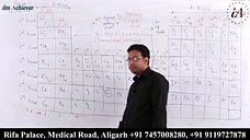 Periodic Table (P-1)