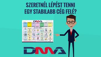 DMA - Vállalati Térkép - 2