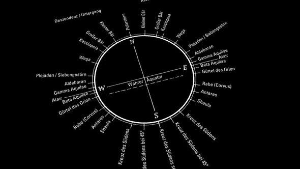 sternenkompass