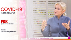 Prof. Dr. Zehra Neşe Kavak / FOX TV - Çağla ile yeni bir gün