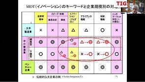 MOT 2020 入門セミナー(3/3)