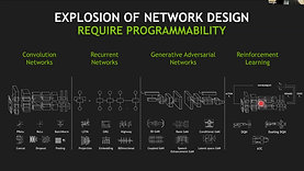 GPUと内蔵AIアクセラレータによる高速演算、AI処理~基本技術と応用事例~