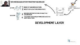 Intentionality and development 2 - the development layer