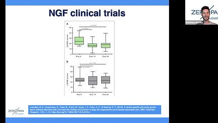 Understanding nerve growth factor.