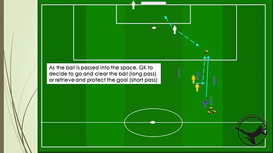HOW TO DESIGN A GK SESSION_1_on_1_PROTECT_THE_GOAL