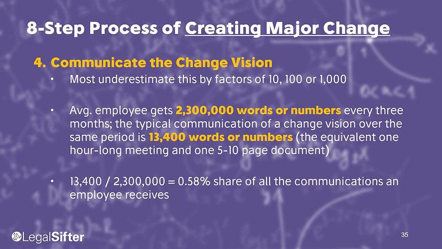 LegalSifter Change Management Webinar