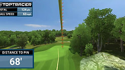 Closest To Pin