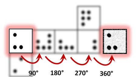 PPT-Dot Position Test