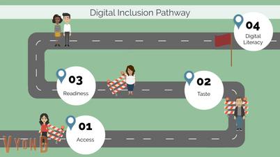 dialog digitalisierung#6: Digital Inclusion Pathway