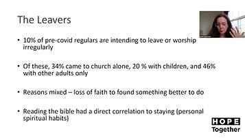 Mission opportunities in a Hybrid Church - Rachel Jordan-Wolf