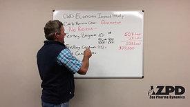 CWD Economic Impact