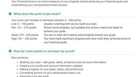 Financial Score