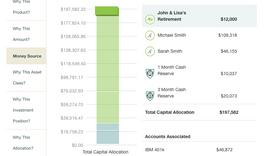 Money Source- Capital Allocation