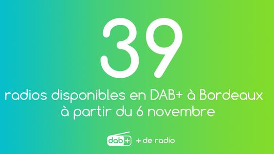 Le DAB+, qu'est-ce que c'est ?