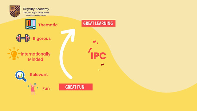 Regality Academy-International Primary Curriculum (IPC)