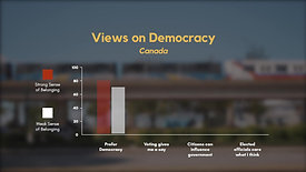 How does a sense of belonging affect support for democracy in Canada?