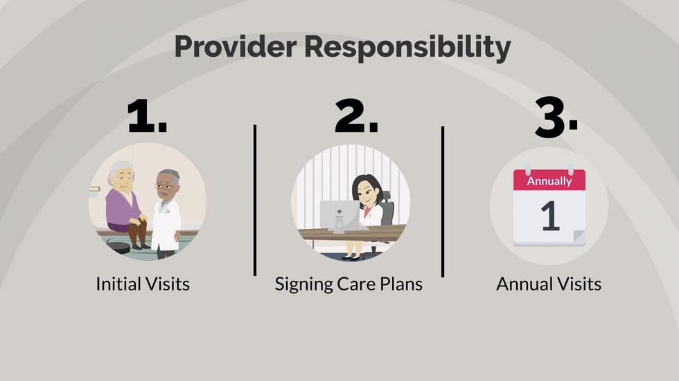 Provider Responsibility