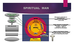 The Spirituotherapy Model
