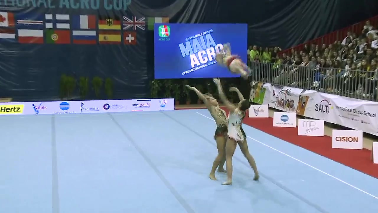 MIAC'19 & Acro FIG World Cup