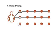 What is Contact Tracing>