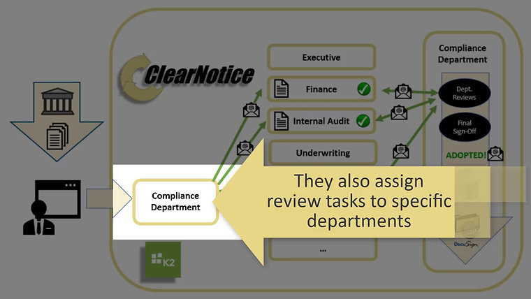 ClearNotice Compliance Notification System