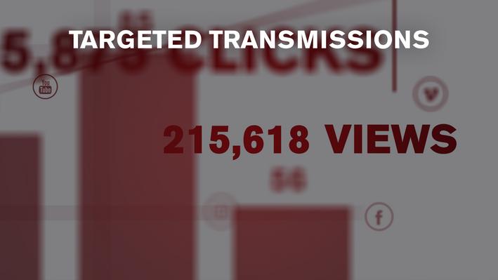 Transmission - Targeted Transmissions - WEB