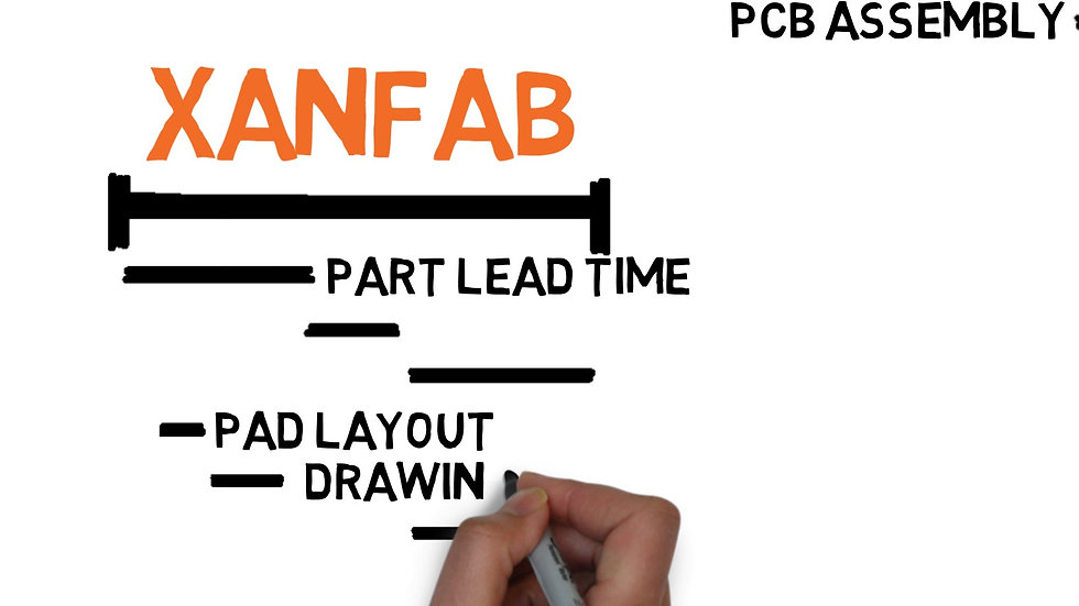 XANFAB COMPONENT LEAD FORMING