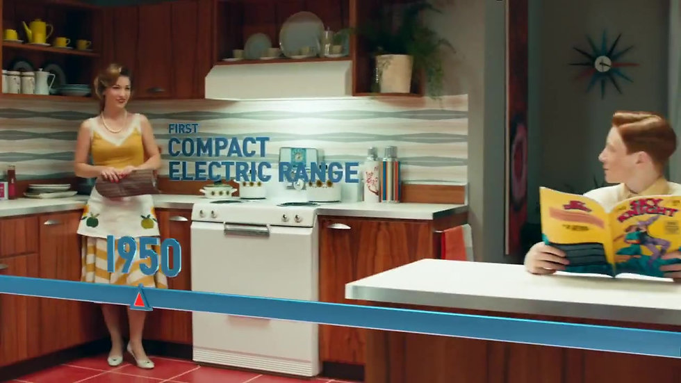 Frigidaire  More than 90 Years of Innovation (1)