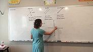 Algebra I 5.1