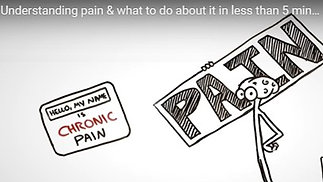 Understanding pain & what to do about it in less than 5 minutes